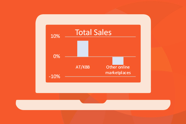 computer with sales graphs